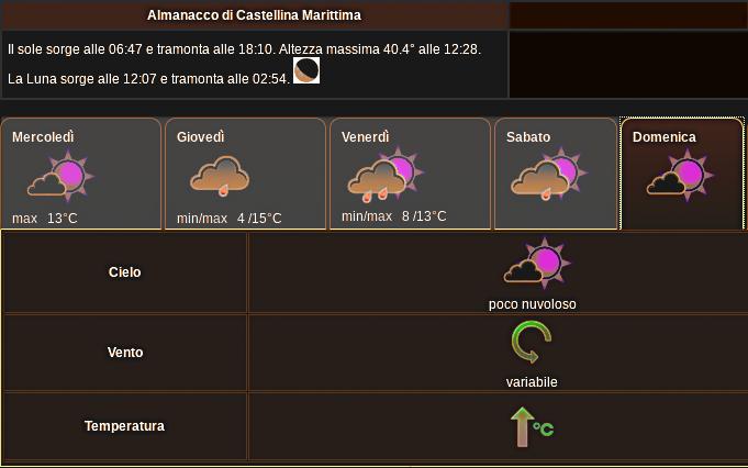 image: Lamma_Castellina_Marittima_2020-03-04